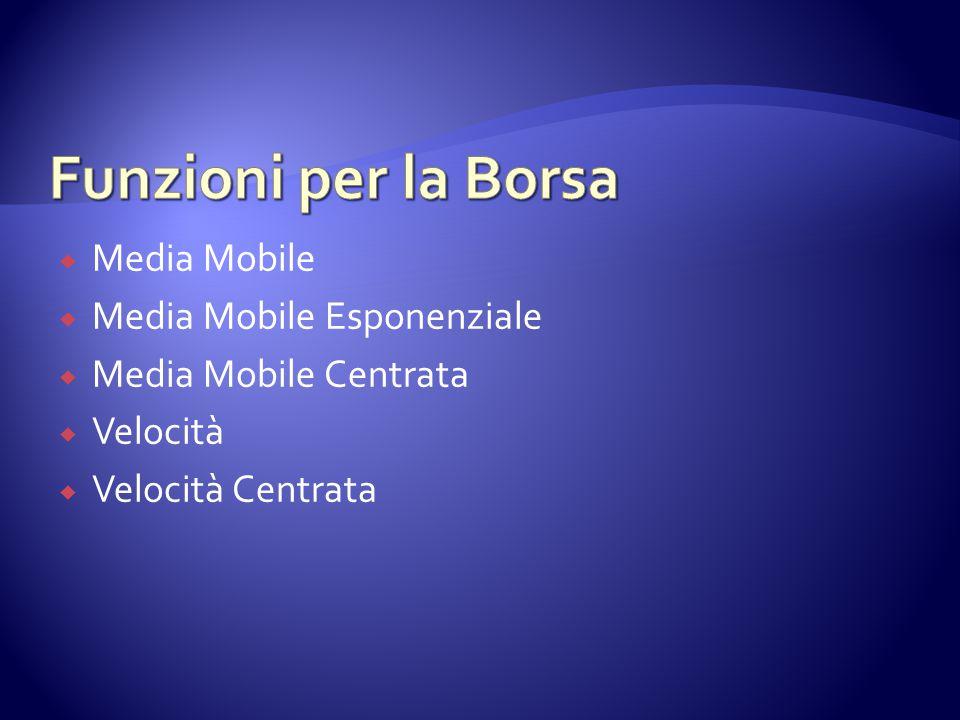  Media Mobile  Media Mobile Esponenziale  Media Mobile Centrata  Velocità  Velocità Centrata