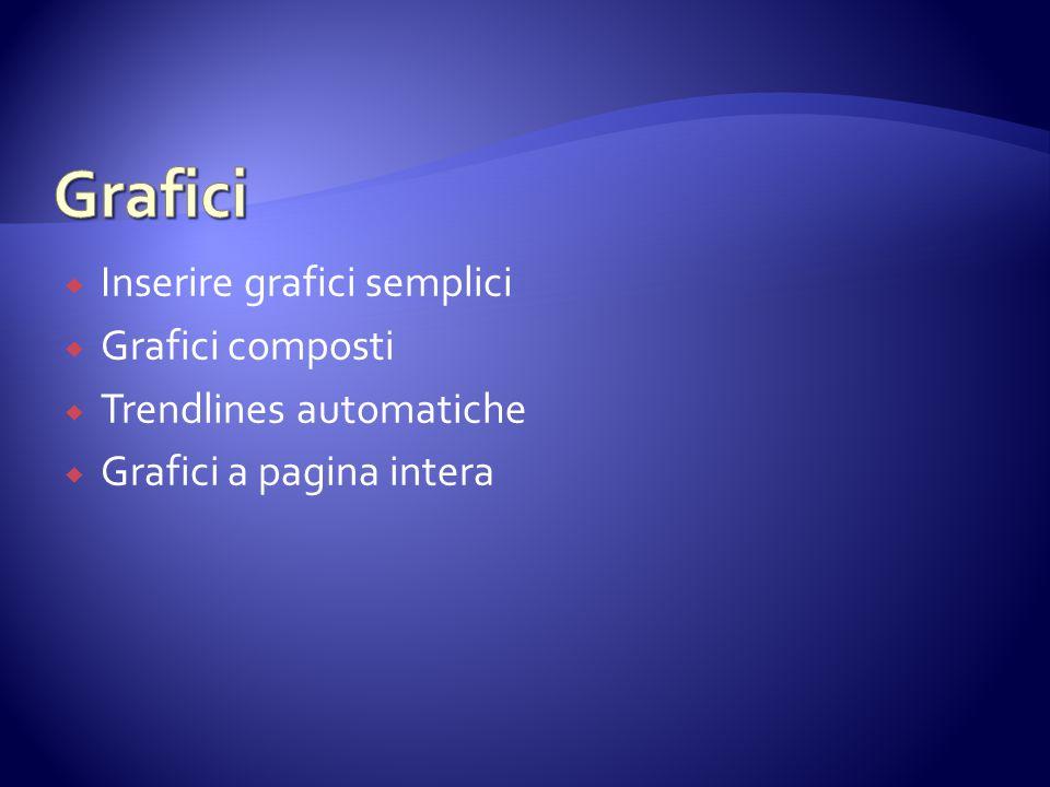  Inserire grafici semplici  Grafici composti  Trendlines automatiche  Grafici a pagina intera