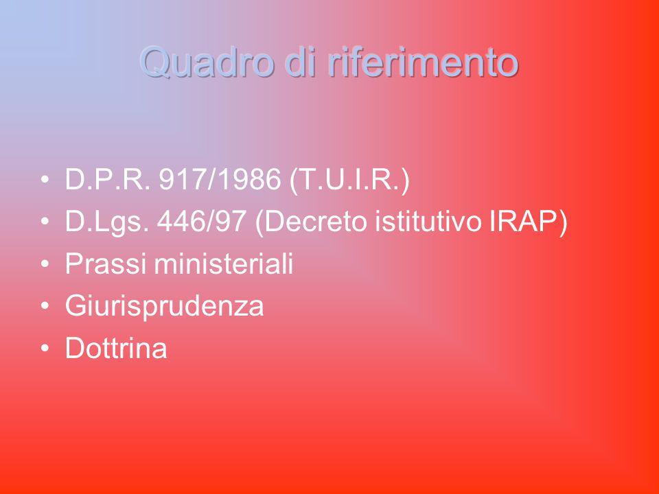 D.P.R. 917/1986 (T.U.I.R.) D.Lgs.