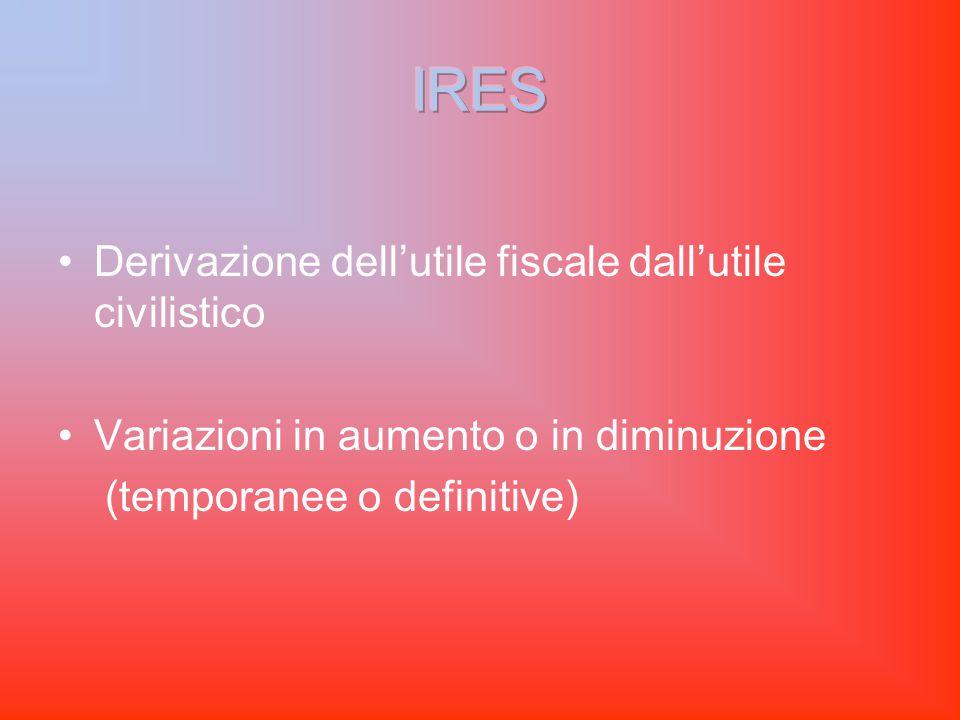 Derivazione dell'utile fiscale dall'utile civilistico Variazioni in aumento o in diminuzione (temporanee o definitive)