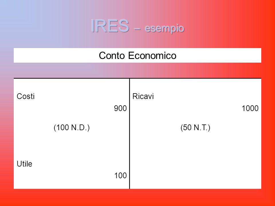 Conto Economico CostiRicavi 9001000 (100 N.D.)(50 N.T.) Utile 100