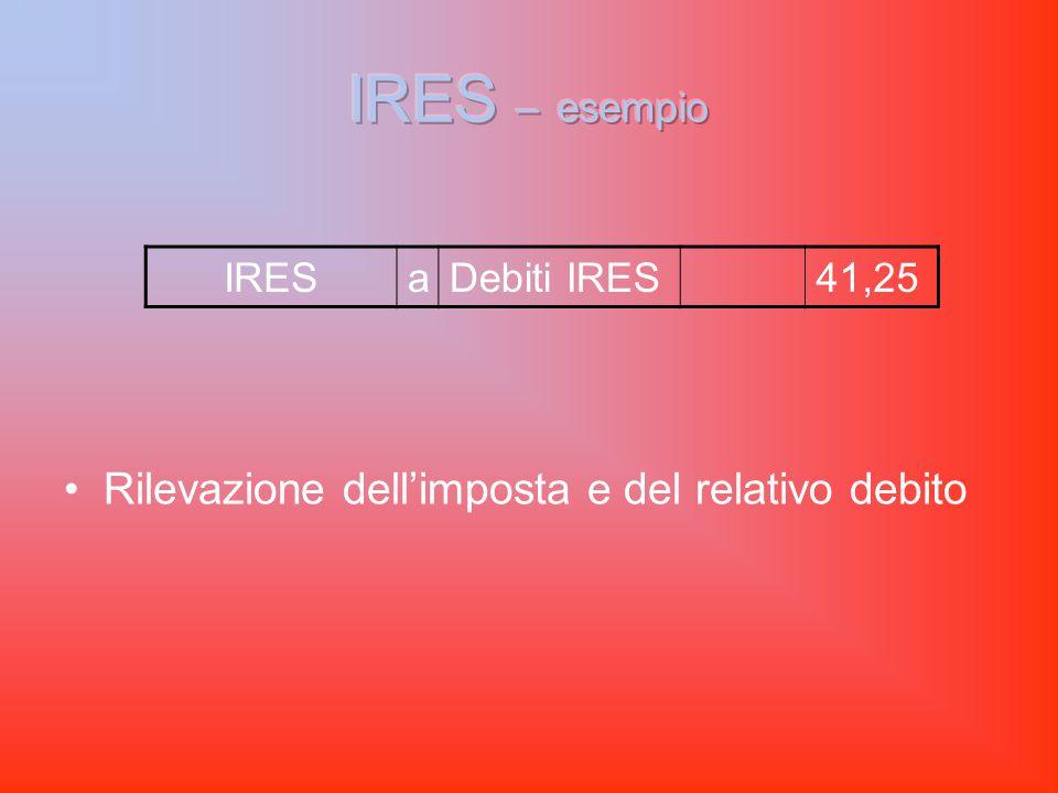 Rilevazione dell'imposta e del relativo debito IRESaDebiti IRES41,25