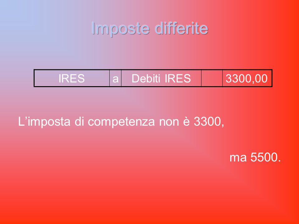L'imposta di competenza non è 3300, ma 5500. IRESaDebiti IRES3300,00