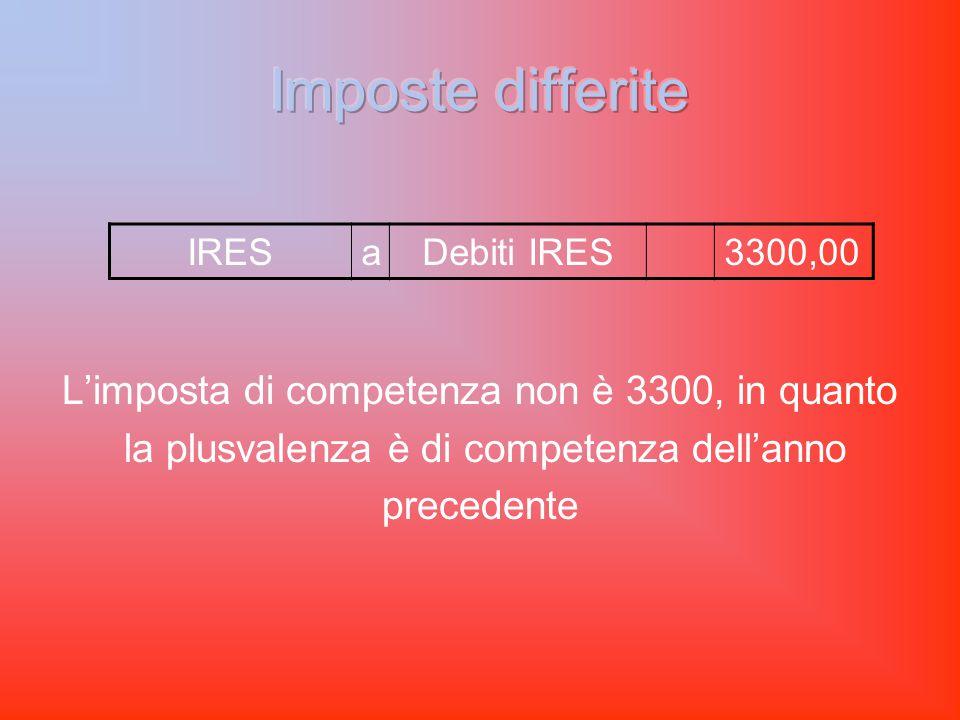L'imposta di competenza non è 3300, in quanto la plusvalenza è di competenza dell'anno precedente IRESaDebiti IRES3300,00