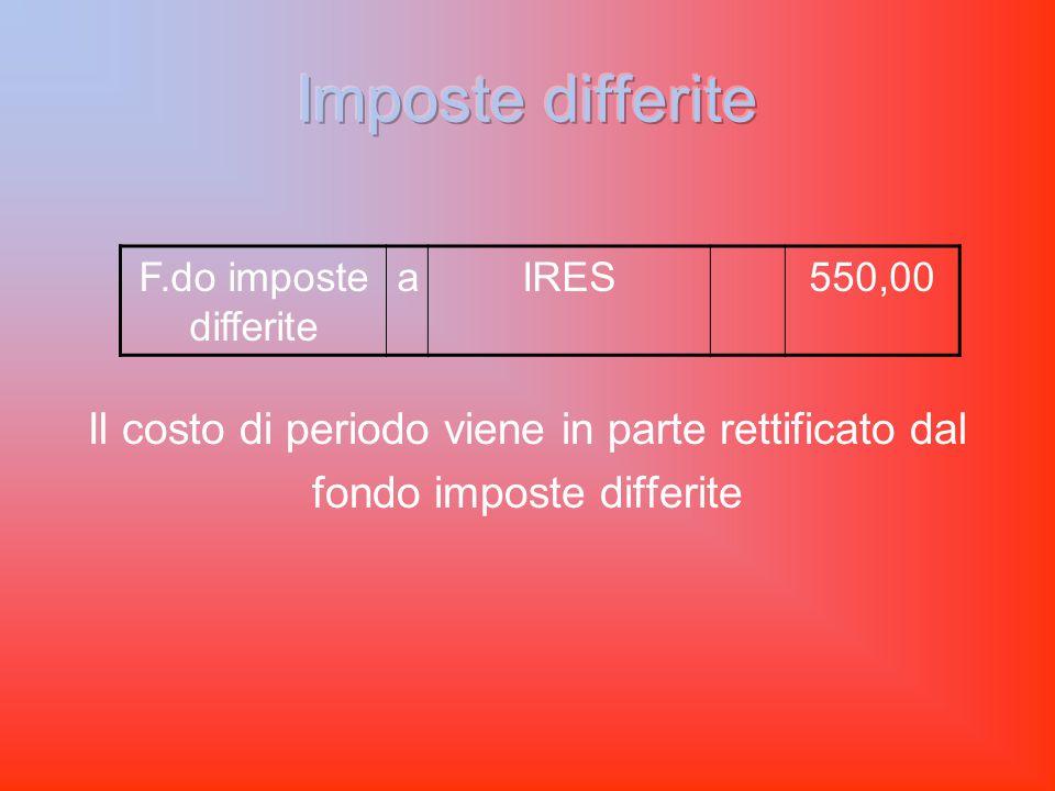 Il costo di periodo viene in parte rettificato dal fondo imposte differite F.do imposte differite aIRES550,00