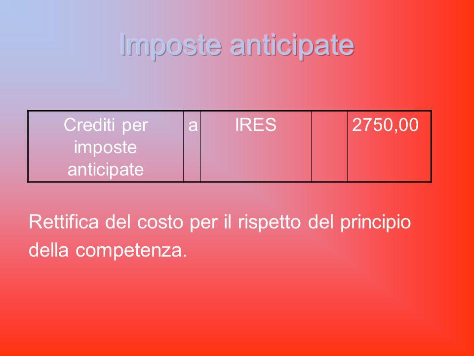 Rettifica del costo per il rispetto del principio della competenza.