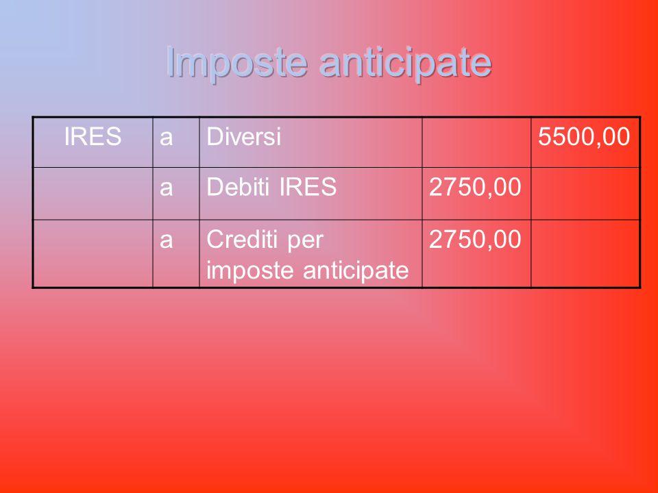 IRESaDiversi5500,00 aDebiti IRES2750,00 aCrediti per imposte anticipate 2750,00