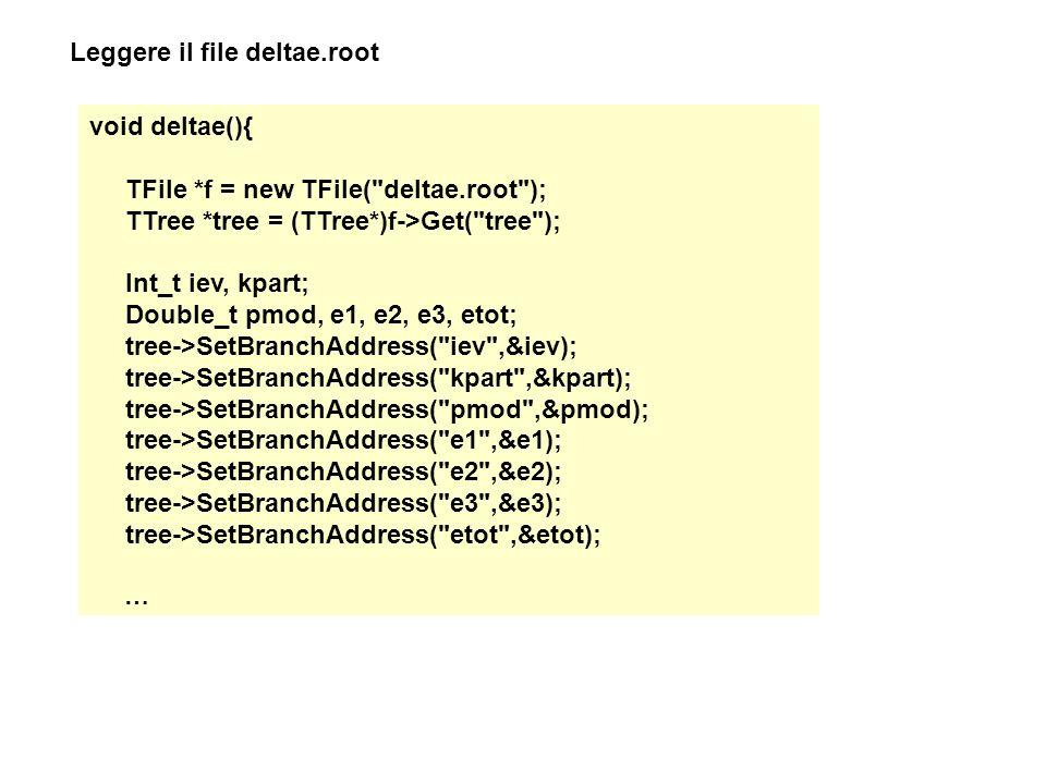 Leggere il file deltae.root void deltae(){ TFile *f = new TFile( deltae.root ); TTree *tree = (TTree*)f->Get( tree ); Int_t iev, kpart; Double_t pmod, e1, e2, e3, etot; tree->SetBranchAddress( iev ,&iev); tree->SetBranchAddress( kpart ,&kpart); tree->SetBranchAddress( pmod ,&pmod); tree->SetBranchAddress( e1 ,&e1); tree->SetBranchAddress( e2 ,&e2); tree->SetBranchAddress( e3 ,&e3); tree->SetBranchAddress( etot ,&etot); …