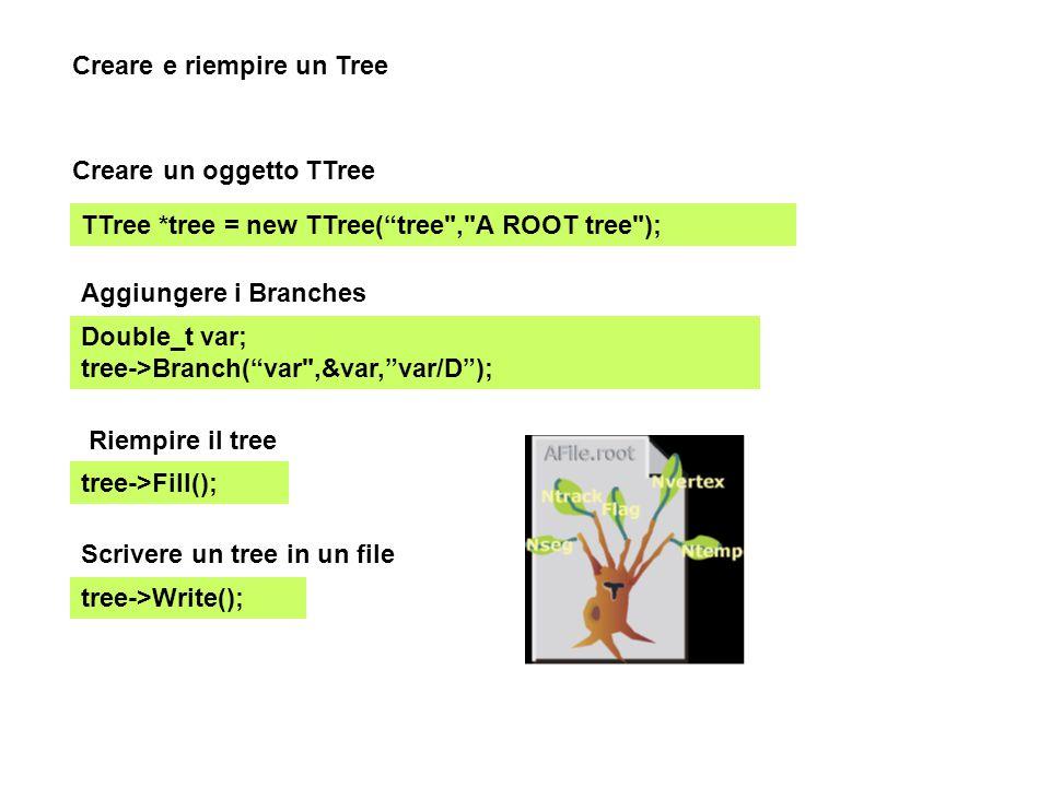 Creare un oggetto TTree TTree *tree = new TTree( tree , A ROOT tree ); Aggiungere i Branches Double_t var; tree->Branch( var ,&var, var/D ); Riempire il tree tree->Fill(); Scrivere un tree in un file tree->Write(); Creare e riempire un Tree