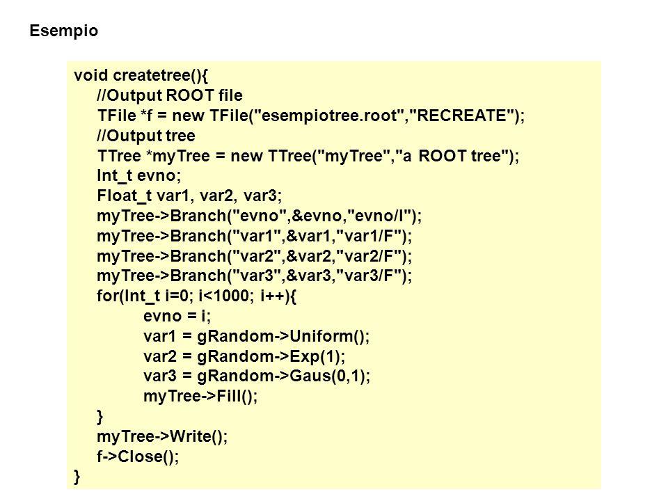 Esempio void createtree(){ //Output ROOT file TFile *f = new TFile( esempiotree.root , RECREATE ); //Output tree TTree *myTree = new TTree( myTree , a ROOT tree ); Int_t evno; Float_t var1, var2, var3; myTree->Branch( evno ,&evno, evno/I ); myTree->Branch( var1 ,&var1, var1/F ); myTree->Branch( var2 ,&var2, var2/F ); myTree->Branch( var3 ,&var3, var3/F ); for(Int_t i=0; i<1000; i++){ evno = i; var1 = gRandom->Uniform(); var2 = gRandom->Exp(1); var3 = gRandom->Gaus(0,1); myTree->Fill(); } myTree->Write(); f->Close(); }