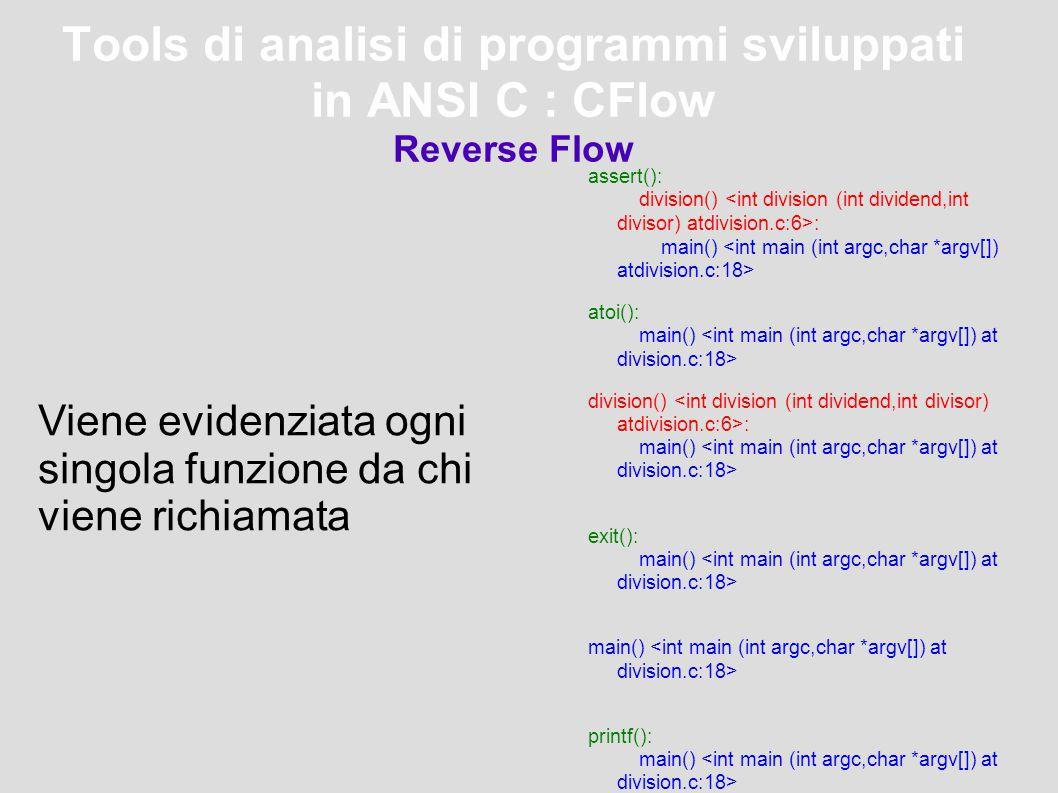 Tools di analisi di programmi sviluppati in ANSI C : CFlow Reverse Flow assert(): division() : main() atoi(): main() division() : main() exit(): main() main() printf(): main() Viene evidenziata ogni singola funzione da chi viene richiamata