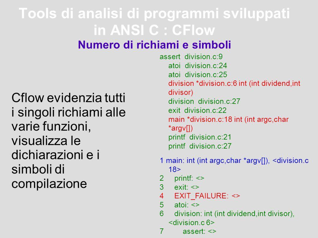 Tools di analisi di programmi sviluppati in ANSI C : CFlow Numero di richiami e simboli assert division.c:9 atoi division.c:24 atoi division.c:25 division *division.c:6 int (int dividend,int divisor) division division.c:27 exit division.c:22 main *division.c:18 int (int argc,char *argv[]) printf division.c:21 printf division.c:27 1 main: int (int argc,char *argv[]), 2 printf: <> 3 exit: <> 4 EXIT_FAILURE: <> 5 atoi: <> 6 division: int (int dividend,int divisor), 7 assert: <> Cflow evidenzia tutti i singoli richiami alle varie funzioni, visualizza le dichiarazioni e i simboli di compilazione