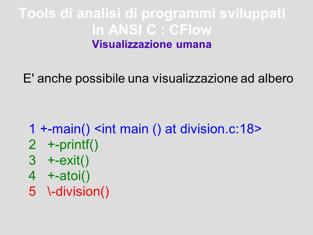 Tools di analisi di programmi sviluppati in ANSI C : CFlow Visualizzazione umana E anche possibile una visualizzazione ad albero 1 +-main() 2 +-printf() 3 +-exit() 4 +-atoi() 5 \-division()