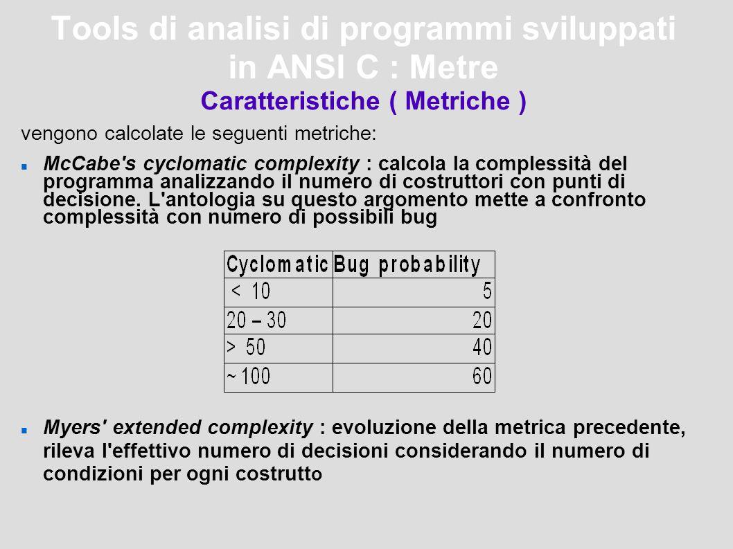 Tools di analisi di programmi sviluppati in ANSI C : Metre Caratteristiche ( Metriche ) vengono calcolate le seguenti metriche: McCabe s cyclomatic complexity : calcola la complessità del programma analizzando il numero di costruttori con punti di decisione.