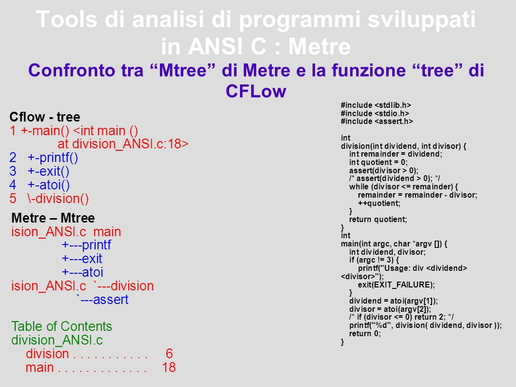 Tools di analisi di programmi sviluppati in ANSI C : Metre Confronto tra Mtree di Metre e la funzione tree di CFLow Cflow - tree 1 +-main() 2 +-printf()‏ 3 +-exit()‏ 4 +-atoi()‏ 5 \-division()‏ Metre – Mtree ision_ANSI.c main +---printf +---exit +---atoi ision_ANSI.c `---division `---assert Table of Contents division_ANSI.c division...........