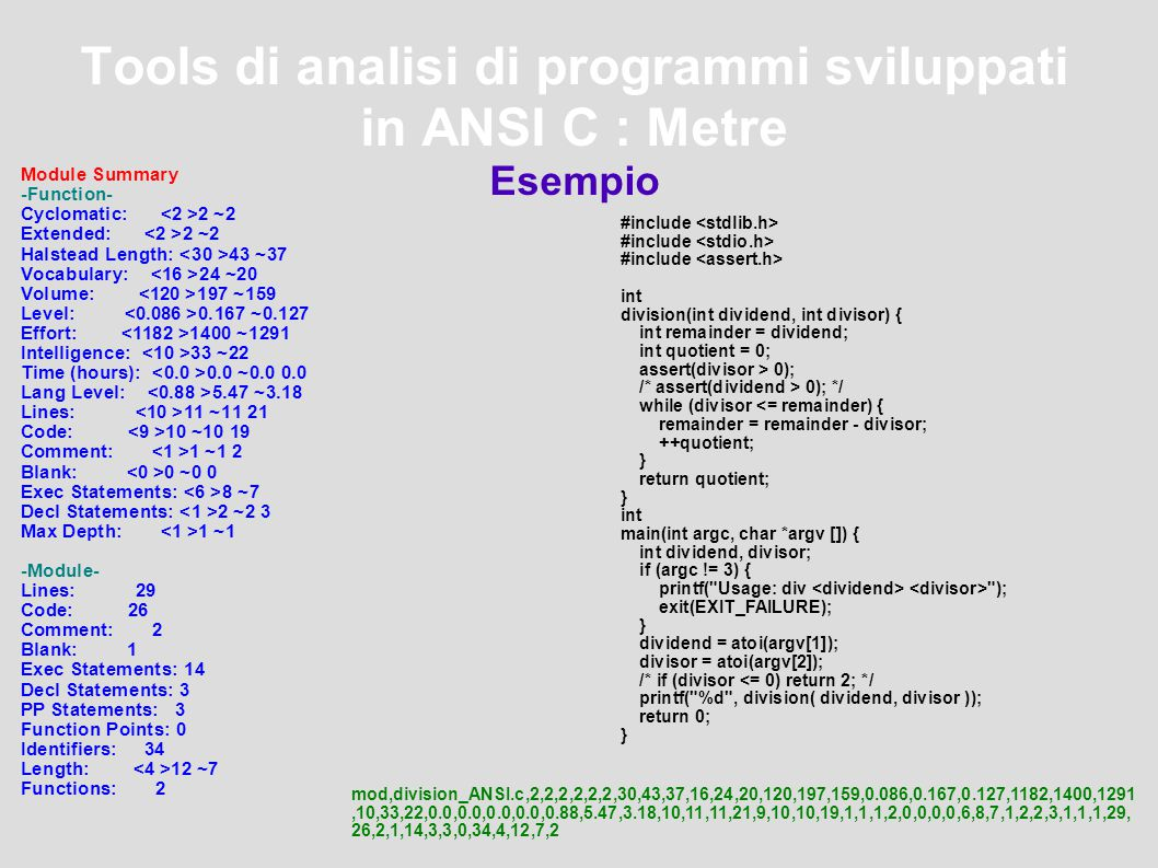 Tools di analisi di programmi sviluppati in ANSI C : Metre Esempio Module Summary -Function- Cyclomatic: 2 ~2 Extended: 2 ~2 Halstead Length: 43 ~37 V
