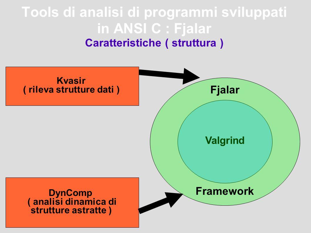 Tools di analisi di programmi sviluppati in ANSI C : Fjalar Caratteristiche ( struttura ) Valgrind Fjalar Framework Kvasir ( rileva strutture dati ) DynComp ( analisi dinamica di strutture astratte )