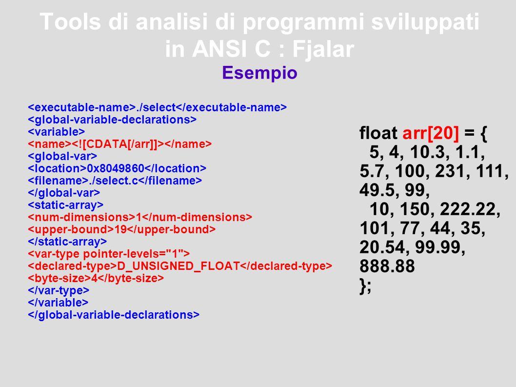 Tools di analisi di programmi sviluppati in ANSI C : Fjalar Esempio./select 0x8049860./select.c 1 19 D_UNSIGNED_FLOAT 4 float arr[20] = { 5, 4, 10.3, 1.1, 5.7, 100, 231, 111, 49.5, 99, 10, 150, 222.22, 101, 77, 44, 35, 20.54, 99.99, 888.88 };