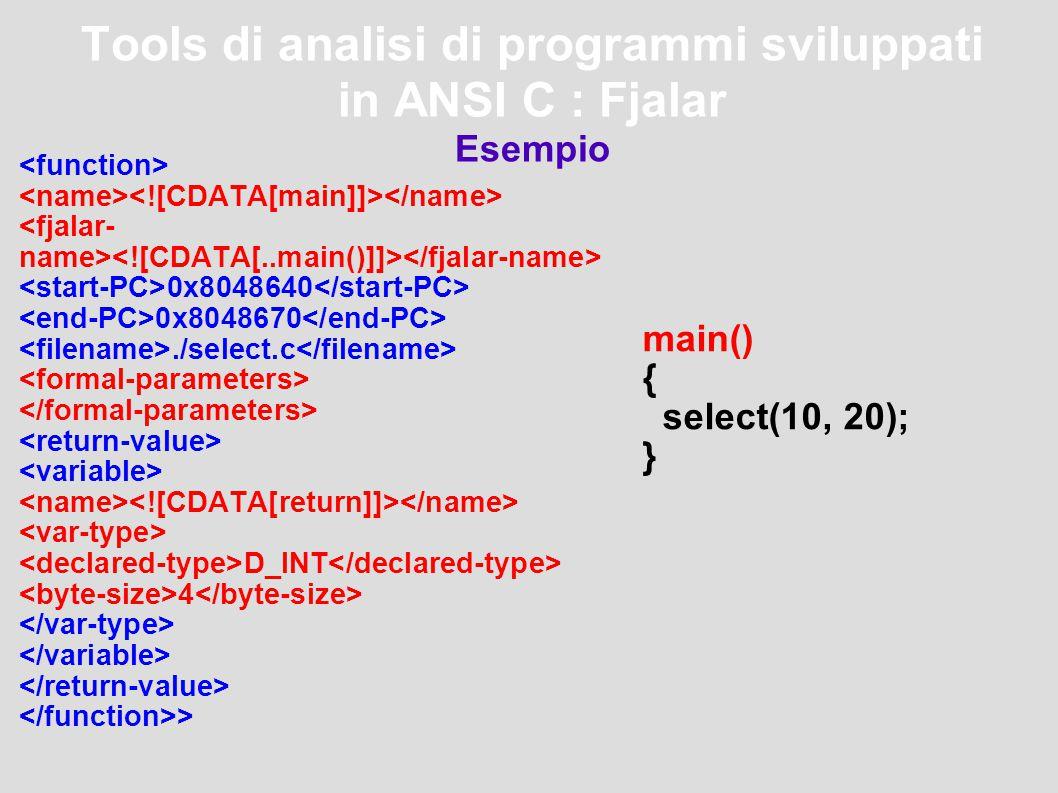 Tools di analisi di programmi sviluppati in ANSI C : Fjalar Esempio 0x8048640 0x8048670./select.c D_INT 4 > main() { select(10, 20); }