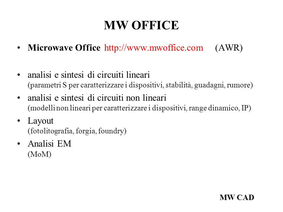MW CAD MW OFFICE Microwave Office http://www.mwoffice.com (AWR) analisi e sintesi di circuiti lineari (parametri S per caratterizzare i dispositivi, s