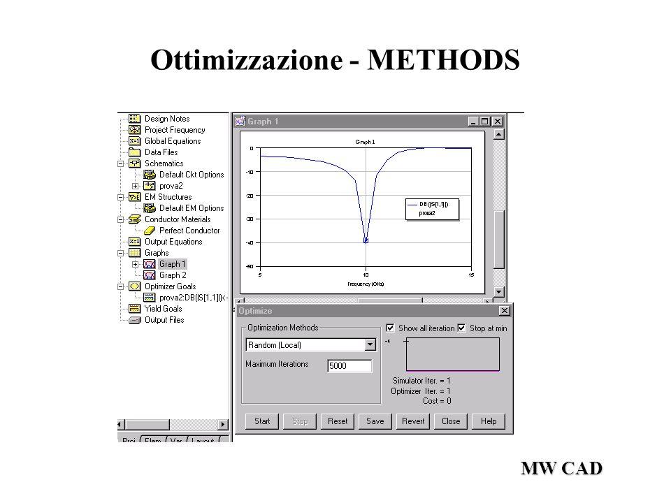 MW CAD Ottimizzazione - METHODS