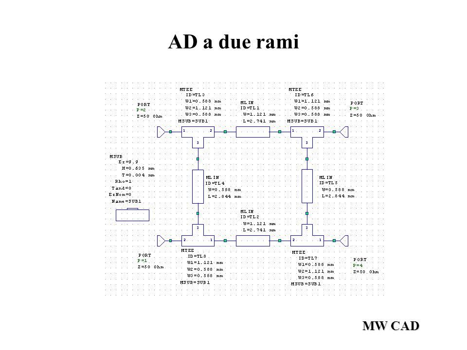 MW CAD AD a due rami