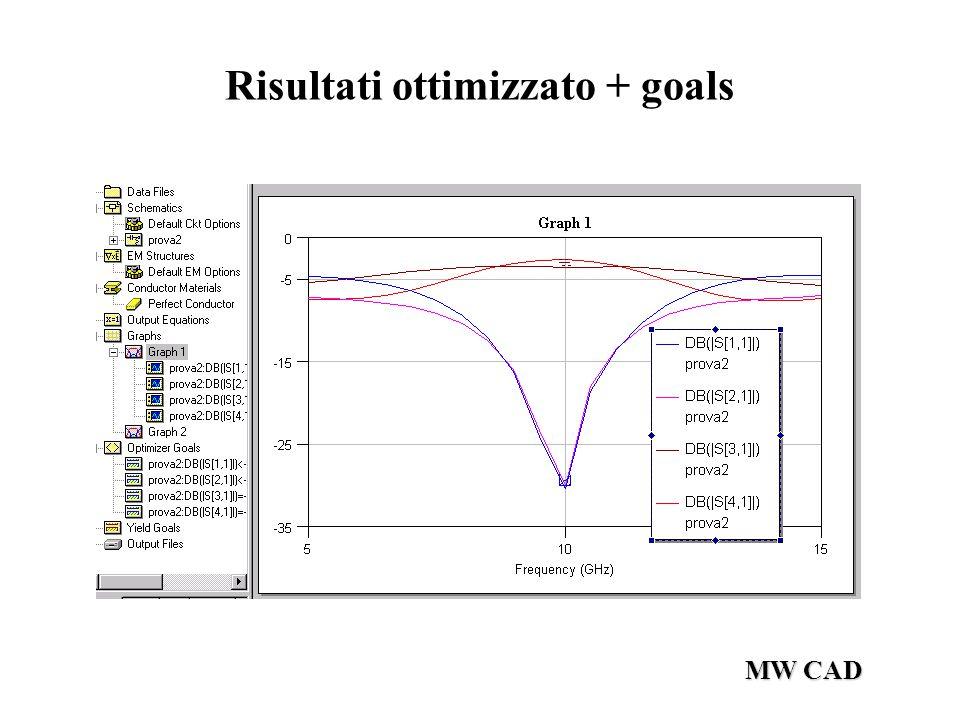 MW CAD Risultati ottimizzato + goals