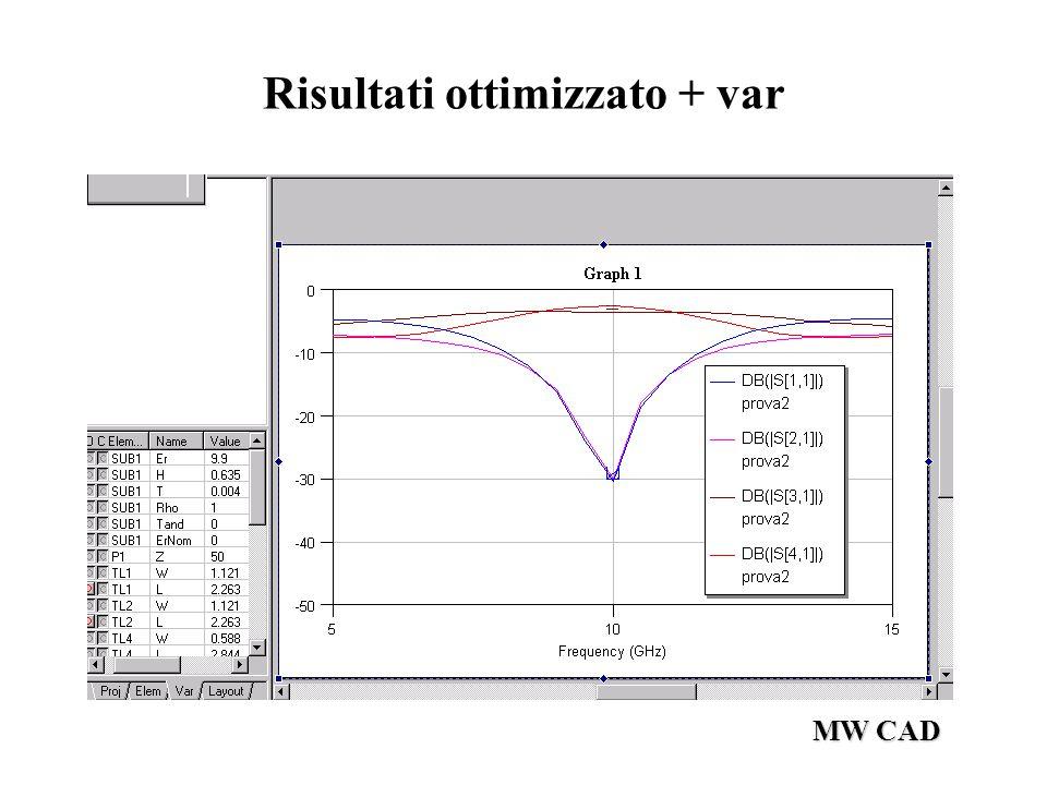 MW CAD Risultati ottimizzato + var