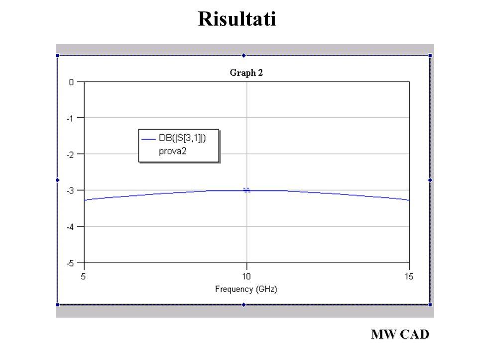 MW CAD Risultati