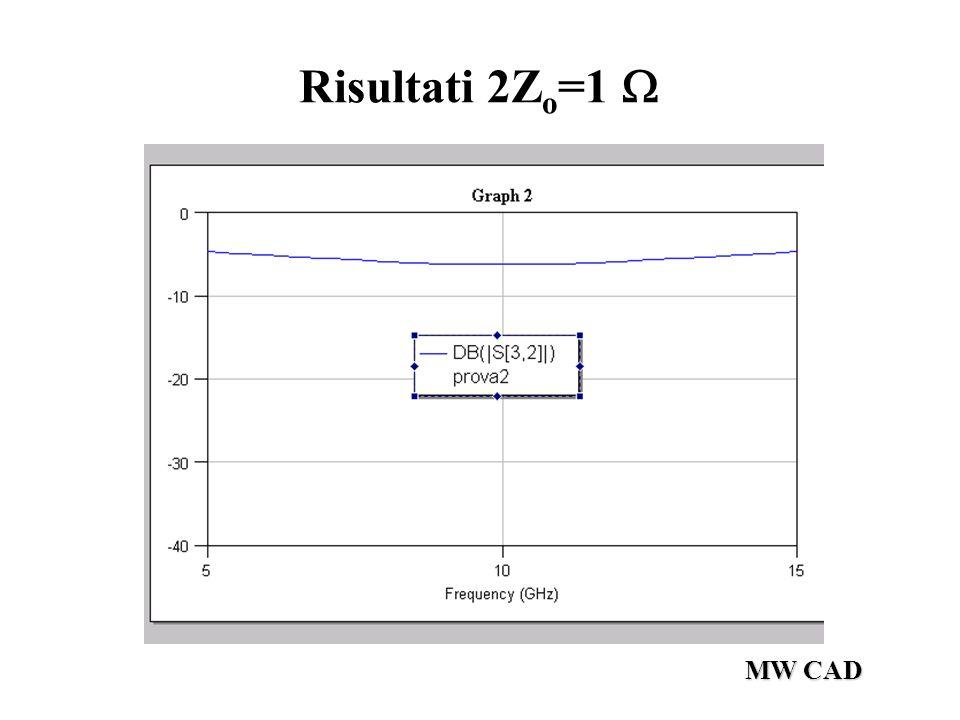 MW CAD Risultati 2Z o =1 