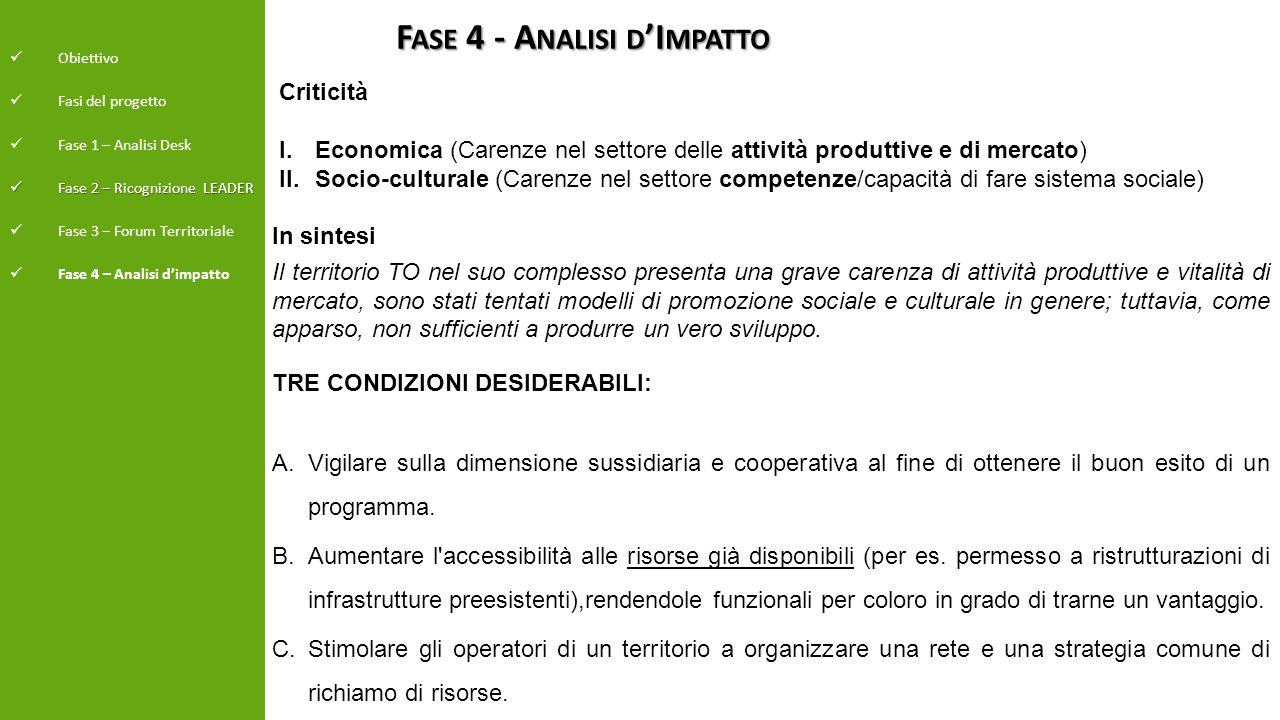 F ASE 4 - A NALISI D 'I MPATTO Obiettivo Fasi del progetto Fase 1 – Analisi Desk Fase 2 – Ricognizione LEADER Fase 2 – Ricognizione LEADER Fase 3 – Fo