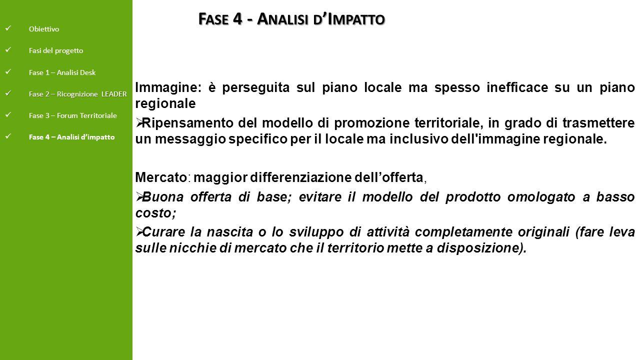 Obiettivo Fasi del progetto Fase 1 – Analisi Desk Fase 2 – Ricognizione LEADER Fase 2 – Ricognizione LEADER Fase 3 – Forum Territoriale Fase 4 – Anali