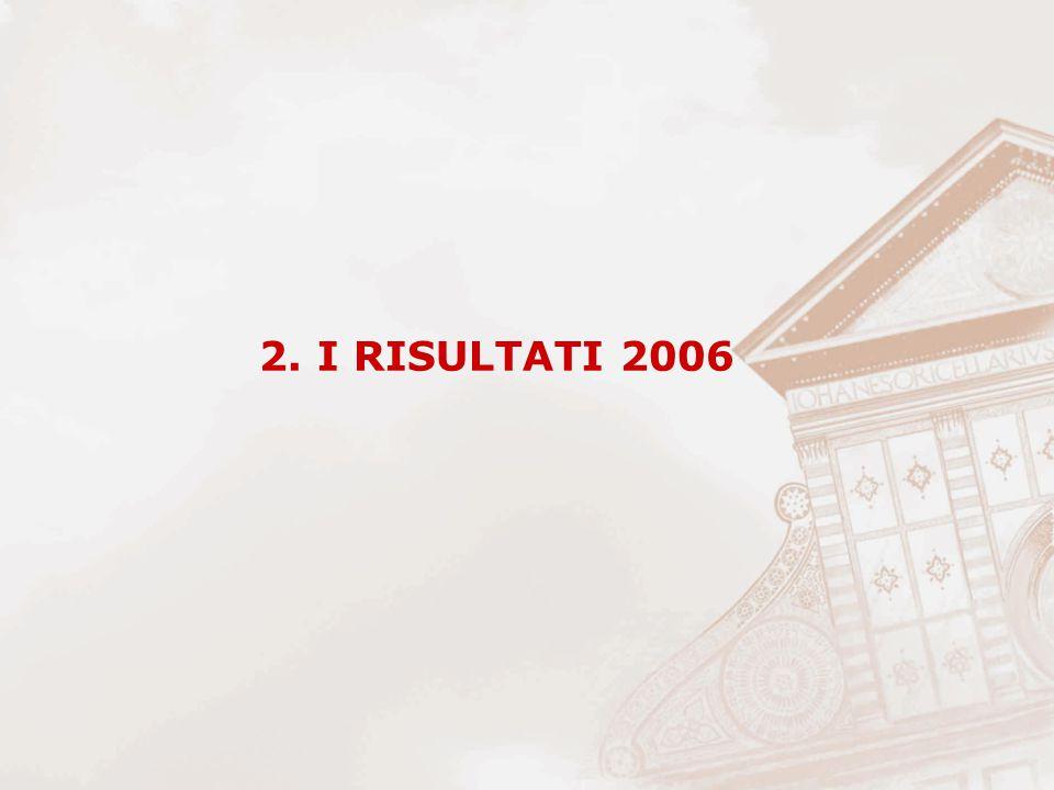 2. I RISULTATI 2006