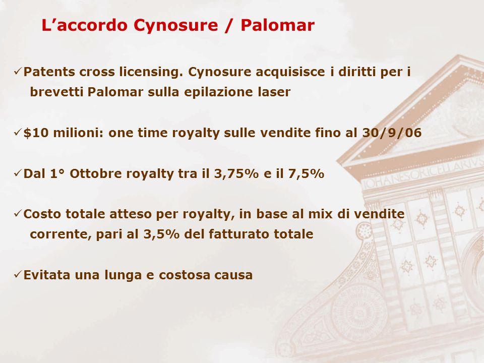L'accordo Cynosure / Palomar Patents cross licensing.
