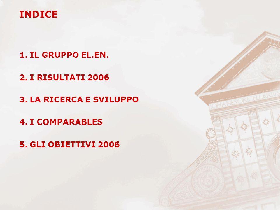INDICE 1.IL GRUPPO EL.EN.