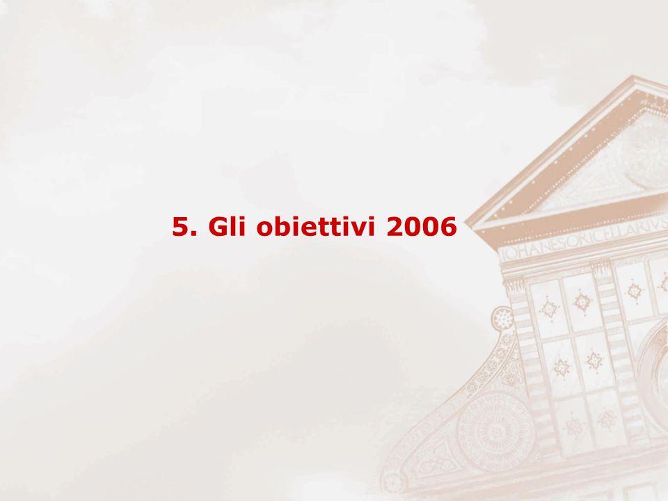 5. Gli obiettivi 2006