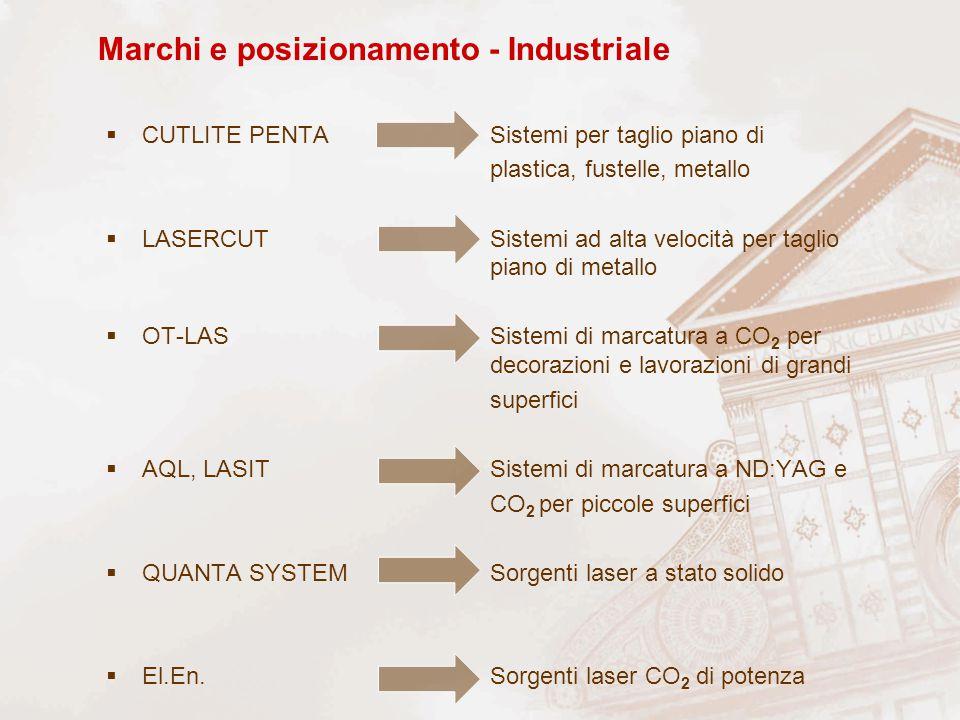 Le applicazioni industriali
