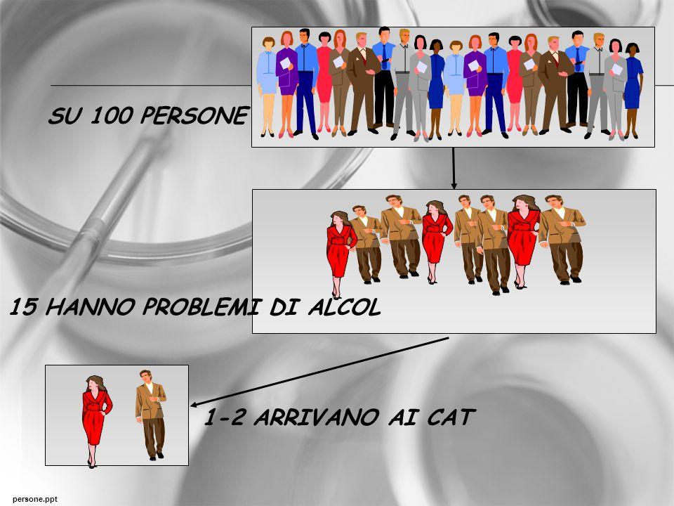 persone.ppt 1-2 ARRIVANO AI CAT 15 HANNO PROBLEMI DI ALCOL SU 100 PERSONE