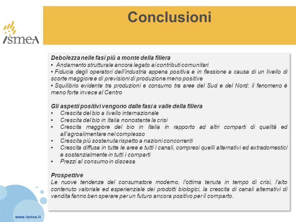 www.ismea.it Conclusioni Debolezza nelle fasi più a monte della filiera Andamento strutturale ancora legato ai contributi comunitari Fiducia degli ope