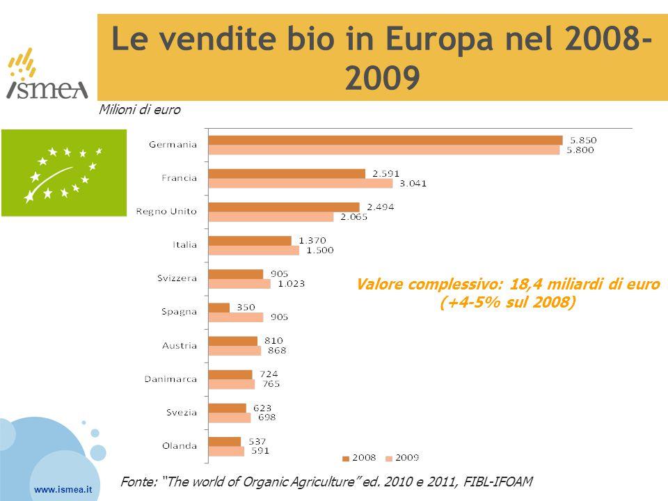 Evoluzione dei consumi domestici di prodotti bio confezionati Fonte: Ismea, Panel Famiglie dati indicizzati, 2000=100 (I quadrimestre 2011: +11,5%) +11,6%
