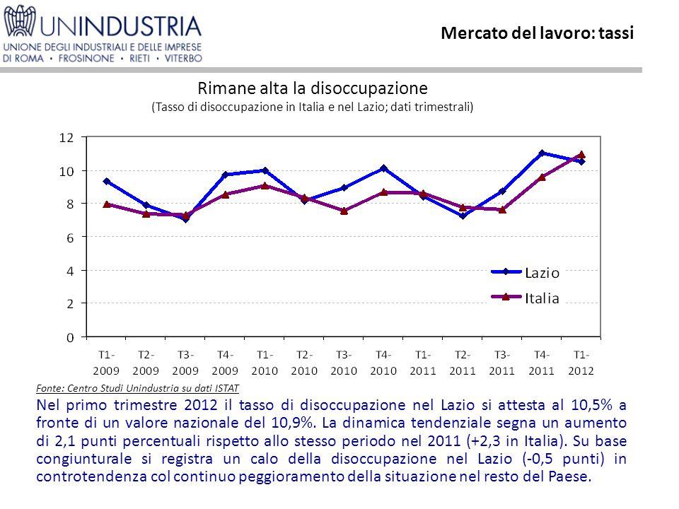 Mercato del lavoro: tassi Nel primo trimestre 2012 il tasso di disoccupazione nel Lazio si attesta al 10,5% a fronte di un valore nazionale del 10,9%.