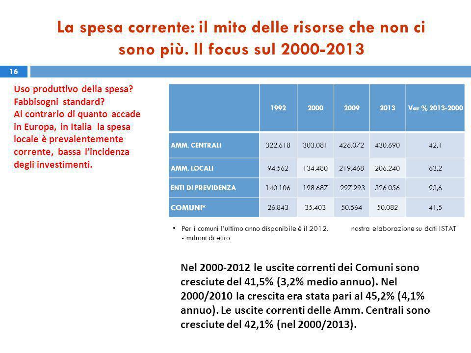 La spesa corrente: il mito delle risorse che non ci sono più.
