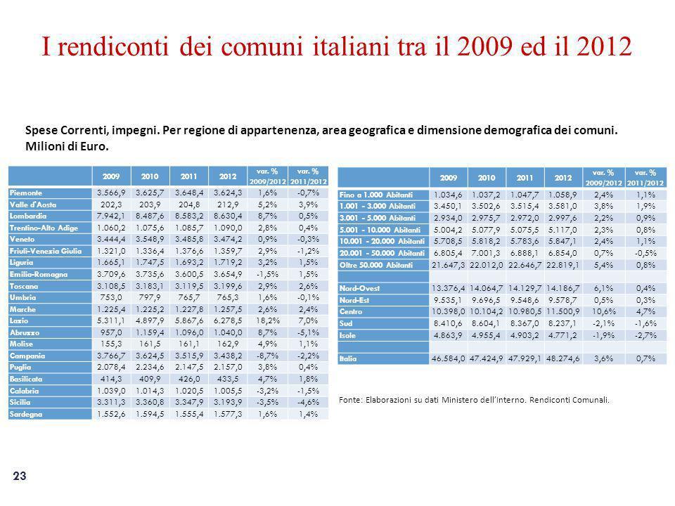 23 I rendiconti dei comuni italiani tra il 2009 ed il 2012 Spese Correnti, impegni.