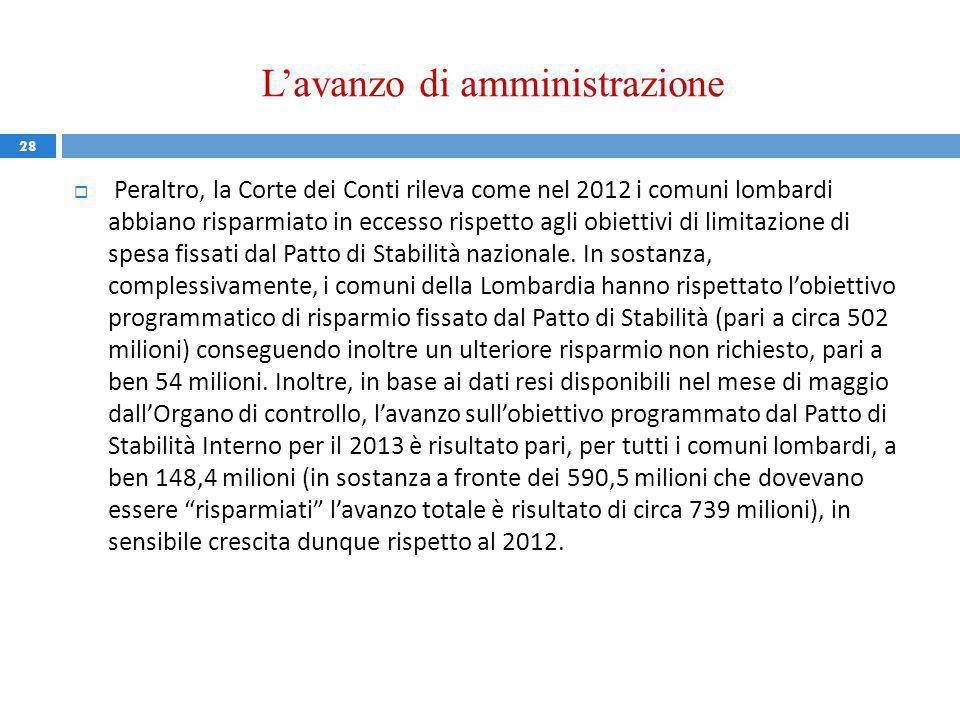  Peraltro, la Corte dei Conti rileva come nel 2012 i comuni lombardi abbiano risparmiato in eccesso rispetto agli obiettivi di limitazione di spesa fissati dal Patto di Stabilità nazionale.