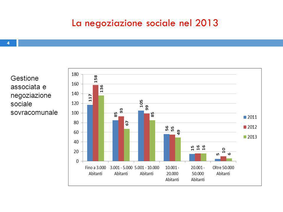 La negoziazione sociale nel 2013 4 Gestione associata e negoziazione sociale sovracomunale