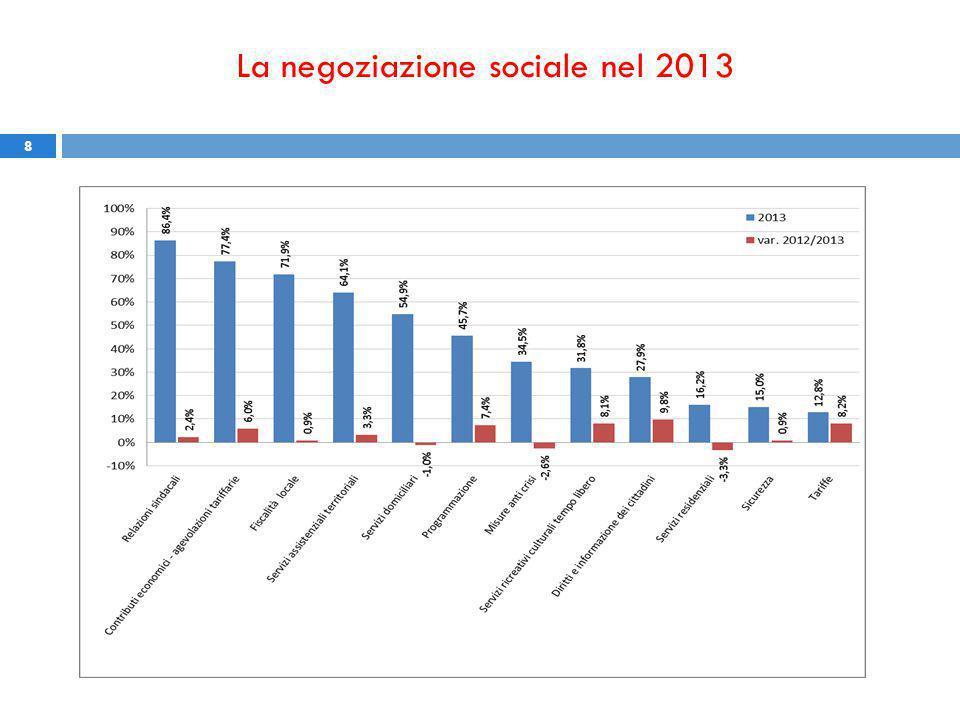 La negoziazione sociale nel 2013 8