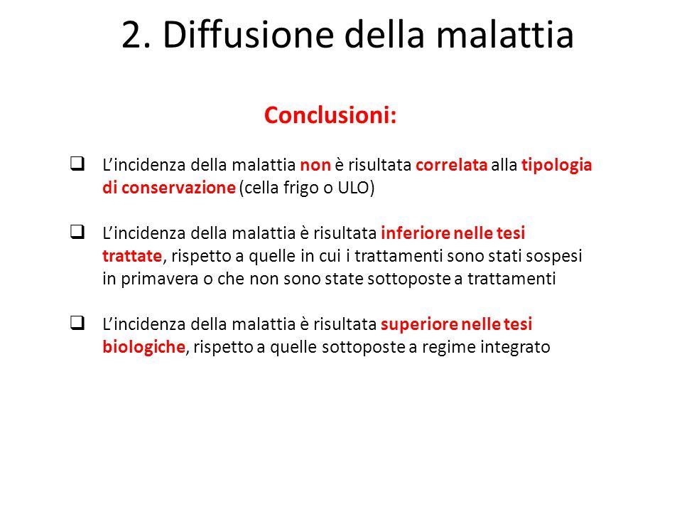 Conclusioni:  L'incidenza della malattia non è risultata correlata alla tipologia di conservazione (cella frigo o ULO)  L'incidenza della malattia è