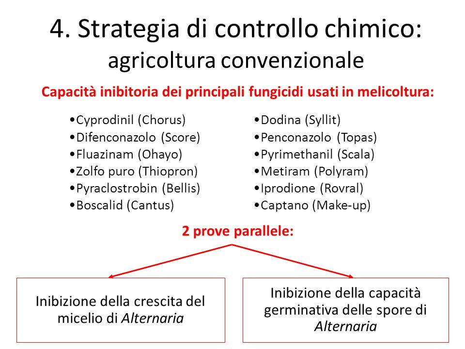 4. Strategia di controllo chimico: agricoltura convenzionale Dodina (Syllit) Penconazolo (Topas) Pyrimethanil (Scala) Metiram (Polyram) Iprodione (Rov