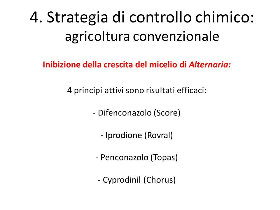 4 principi attivi sono risultati efficaci: - Difenconazolo (Score) - Iprodione (Rovral) - Penconazolo (Topas) - Cyprodinil (Chorus) Inibizione della c