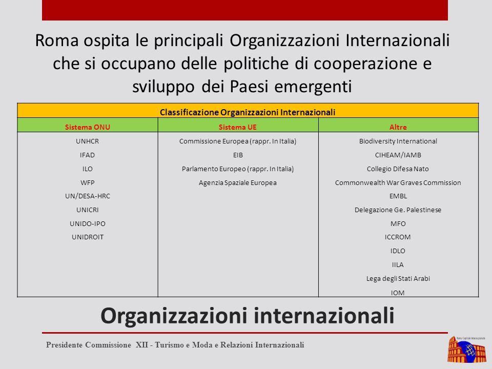 Organizzazioni internazionali Roma ospita le principali Organizzazioni Internazionali che si occupano delle politiche di cooperazione e sviluppo dei P